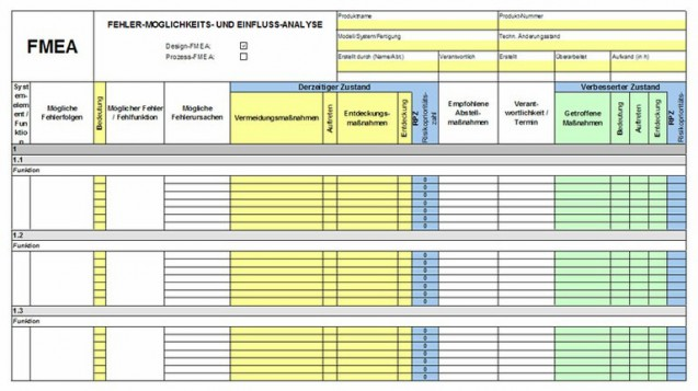 fmea template excel free